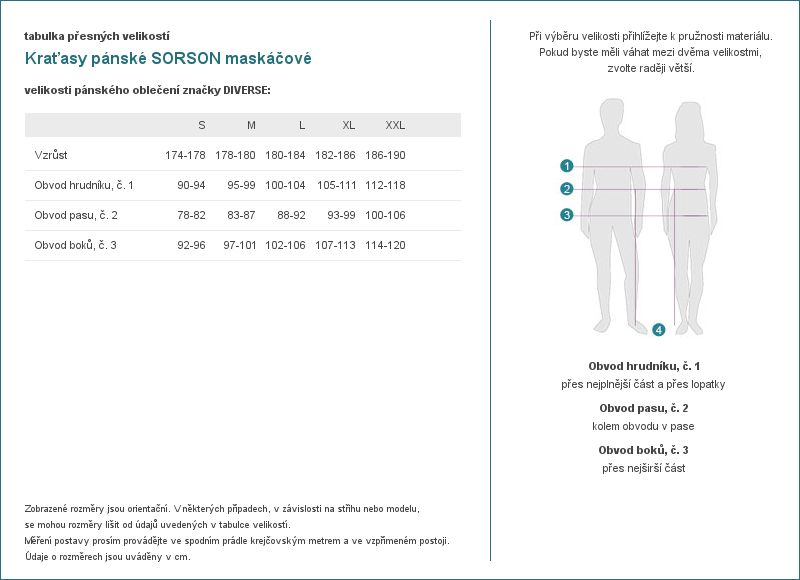 Kraťasy pánské SORSON maskáčové - Sasoo.cz – nejpřívětivější eshop s  individuálním přístupem. ffb967bd9c